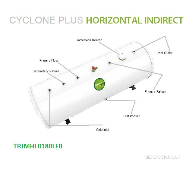 Joule Cyclone Plus 180L Indirect Horizontal.jpg