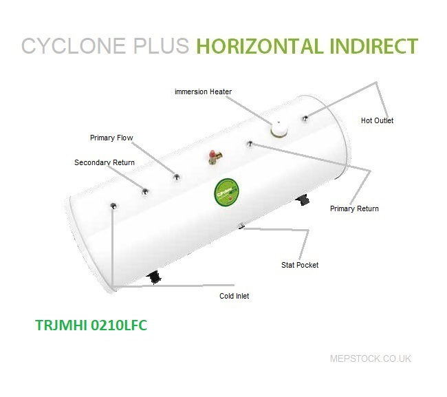 Joule Cyclone Plus 210L Indirect Horizontal.jpg
