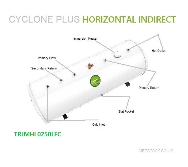 Joule Cyclone Plus 250L Indirect Horizontal.jpg