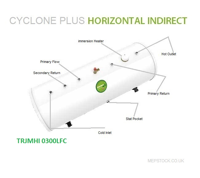 Joule Cyclone Plus 300L Indirect Horizontal.jpg